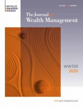The Journal of Wealth Management: 23 (3)