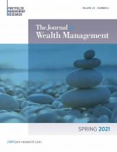 The Journal of Wealth Management: 23 (4)