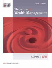 The Journal of Wealth Management: 24 (1)