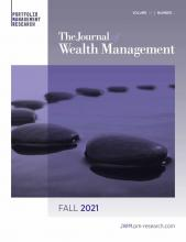 The Journal of Wealth Management: 24 (2)